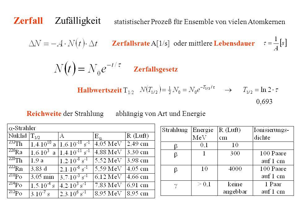 Zerfall Zufälligkeit statistischer Prozeß für Ensemble von vielen Atomkernen. Zerfallsrate A[1/s] oder mittlere Lebensdauer.